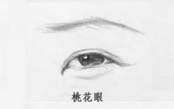 最美眼型排行 桃花眼仅排第二
